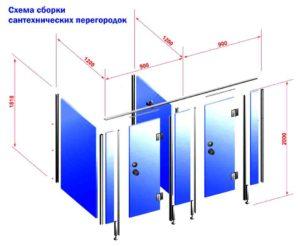 Схема установки туалетных перегородок
