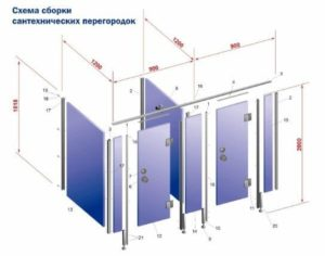 Схема сборки сантехнической кабины из ЛДСП