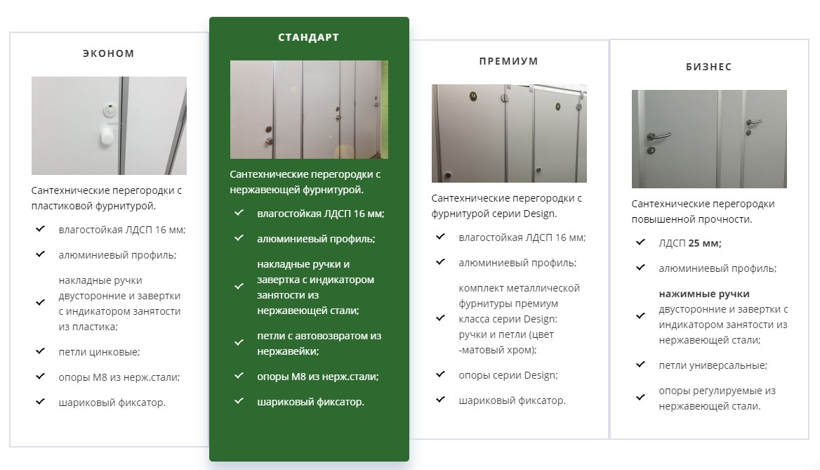 Таблица сравнения видов туалетных перегородок из ЛДСП
