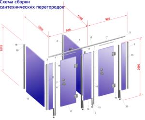 Сантехническая (туалетная) перегородка схема